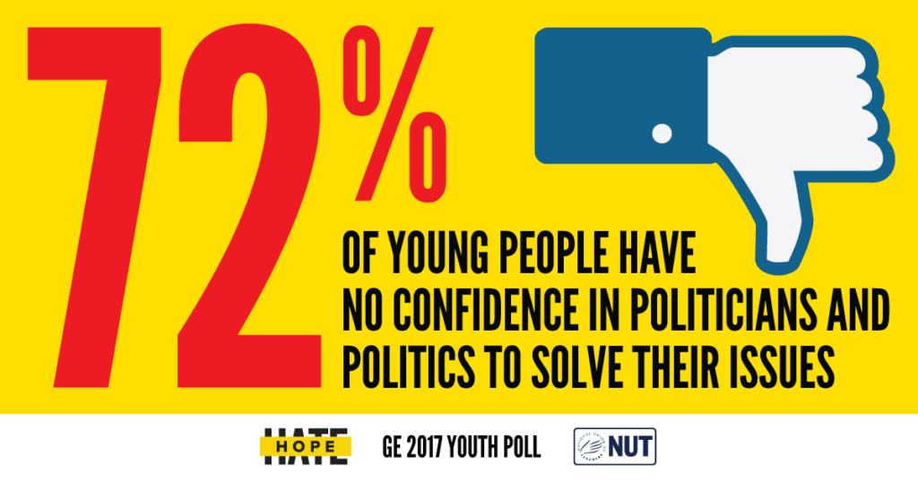 youth and politics Around the world there is a growing interest in youth and politics some political  groups are changing to respond to the growing number of.