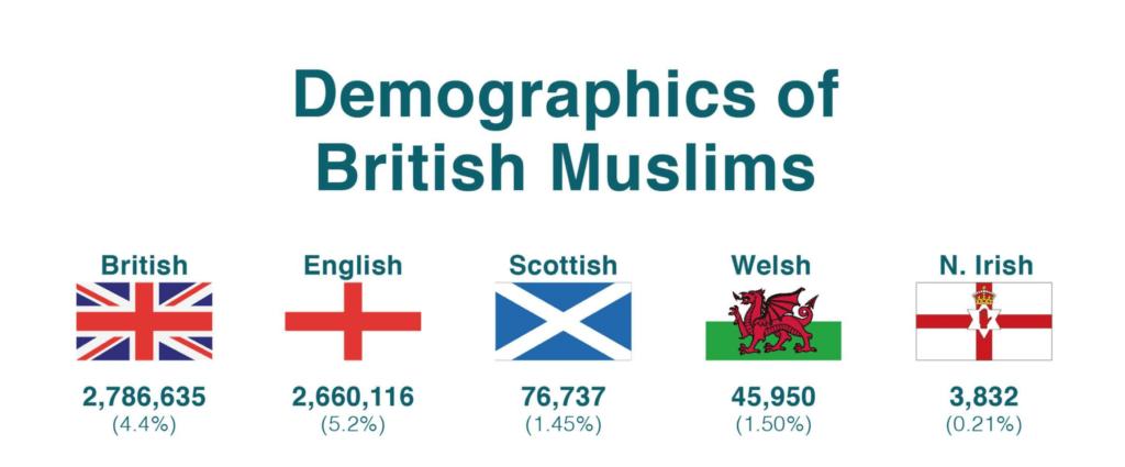UK Muslims