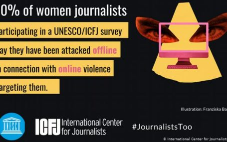 "A quote graphic that says ""20% of women journalists participating in a UNESCO/ICFJ survey say they have been attacked offline in connection with online violence targeting them,"""